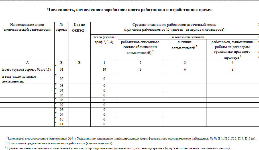 Постановление Пленума Верховного Суда РФ от N 2 О